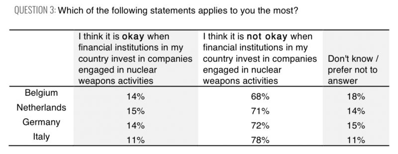 Survey TPNW 3